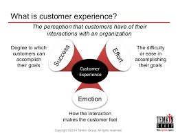 Grocers Earn Top Spots in Customer Experience Thumbnail